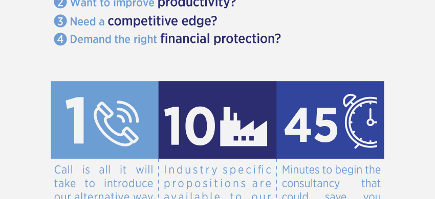 Does Your Organisation Want To Improve Profitability?
