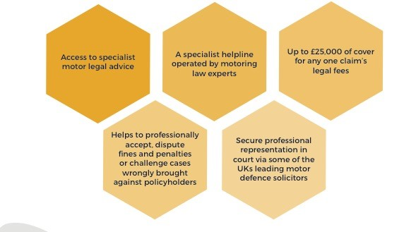 Driver Prosecution Defence Product – specialist legal advice defending prosecution