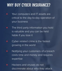 Why buy cyber insurance