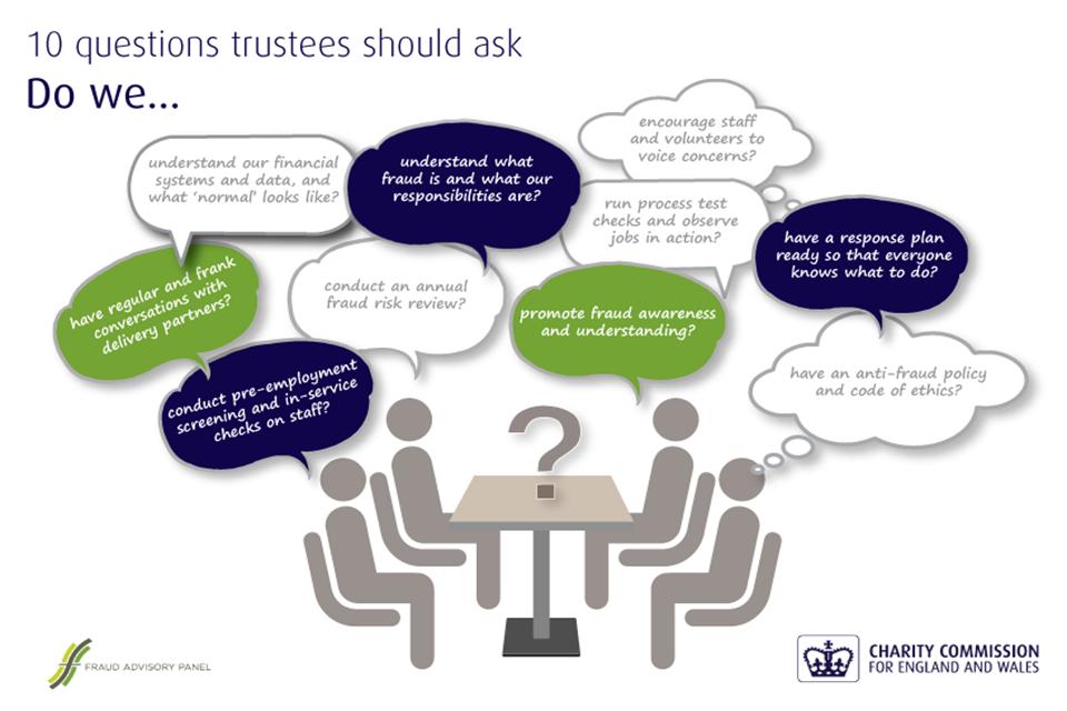 Fraud questions